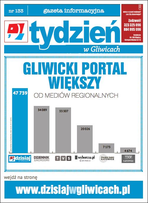 Tydzień w Gliwicach 133