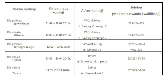 wku-gliwice